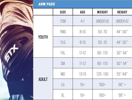Lacrosse Arm Pads Sizing Help