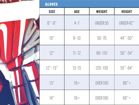 Lacrosse Gloves Sizing Help