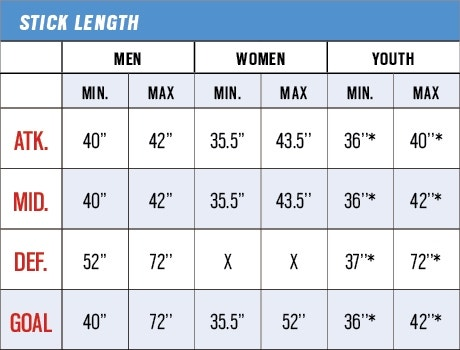 Lacrosse Handle Size Chart